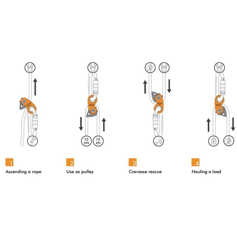 Climbing Technology RollNlock
